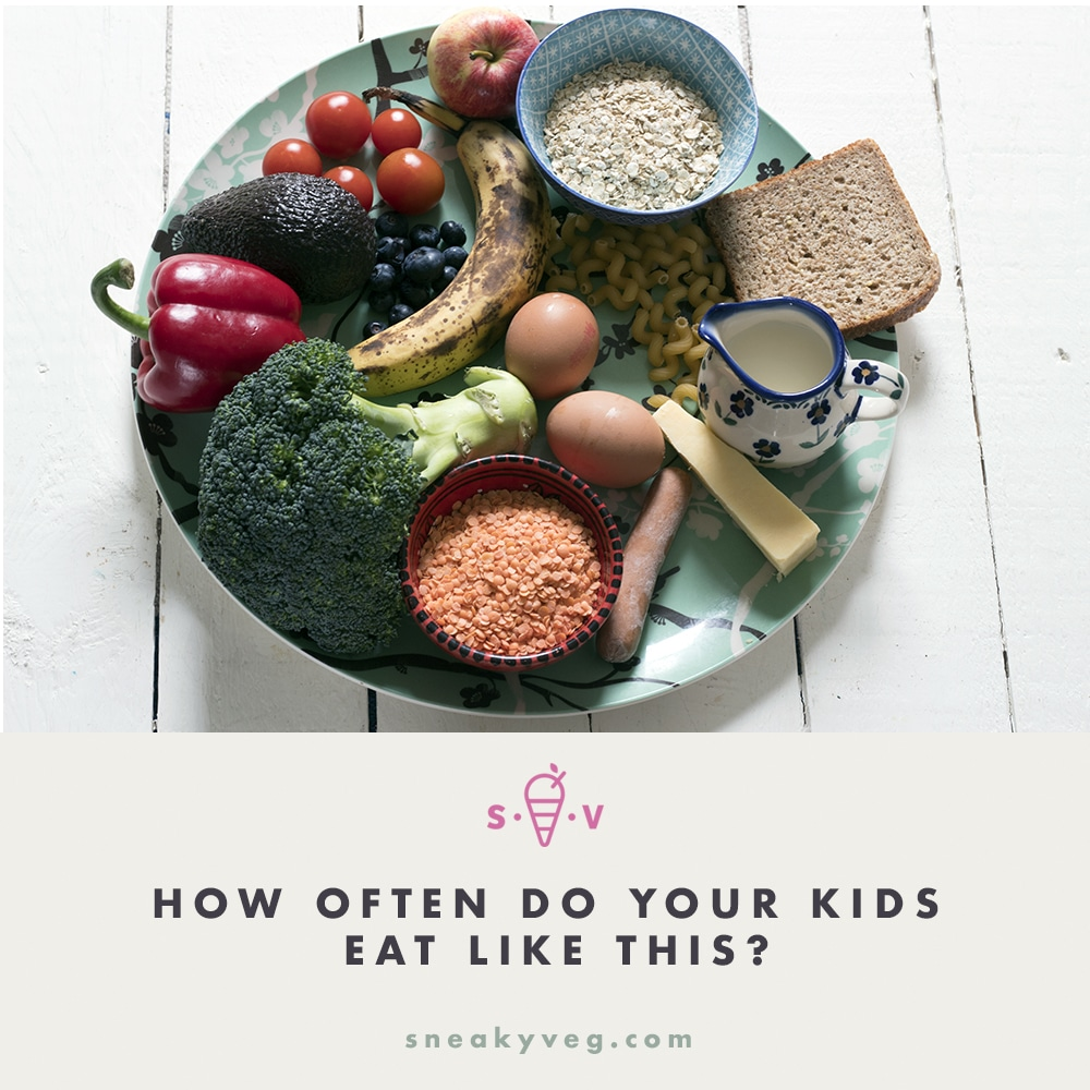 Here's my (vegetarian) real-life version of the Public Health England Eat Well plate (see below for more on this). This is roughly how the types of food we eat should be divided up. Do your kids eat like this? I know that at least one of my kids is a LONG way off of getting the balance right.